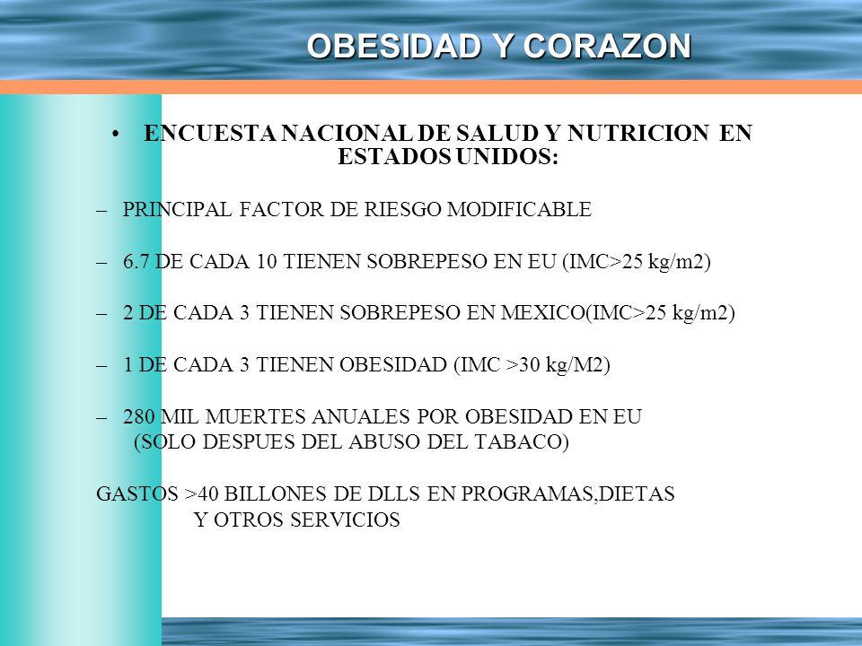 ENCUESTA NACIONAL DE SALUD Y NUTRICION EN ESTADOS UNIDOS: –PRINCIPAL FACTOR DE RIESGO MODIFICABLE –6.7 DE CADA 10 TIENEN SOBREPESO EN EU (IMC>25 kg/m2