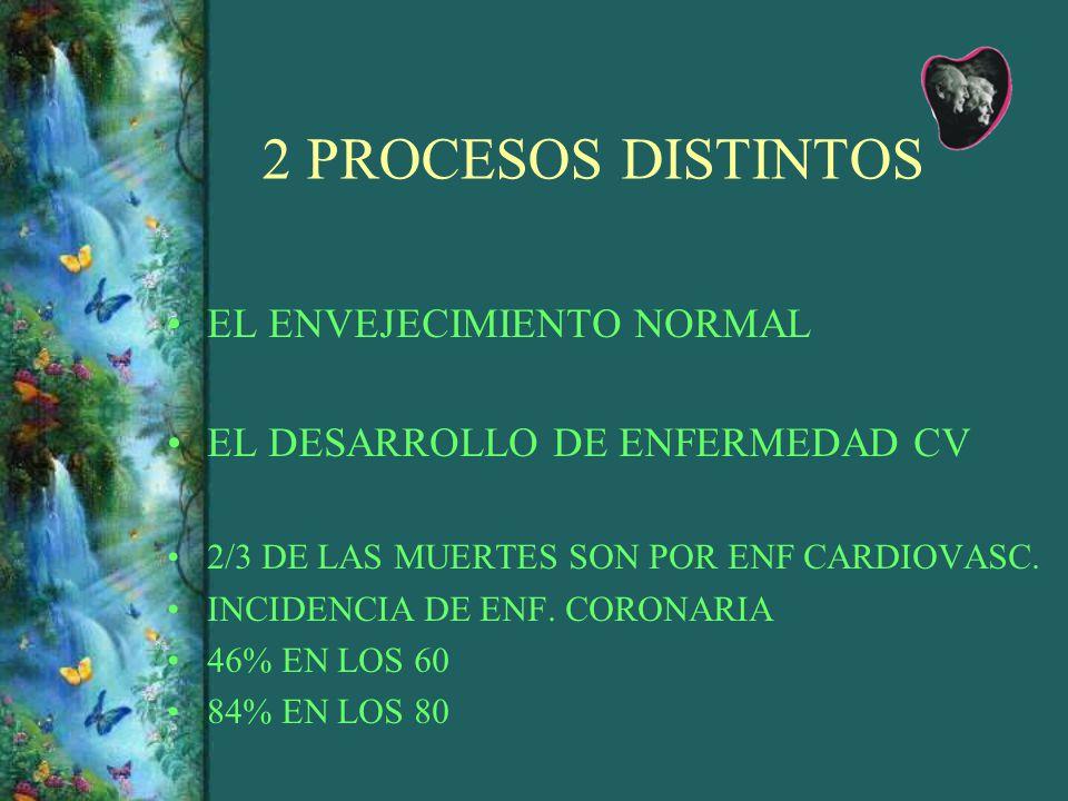 ALTERACIONES EKG DEFECTOS EN LA COND.