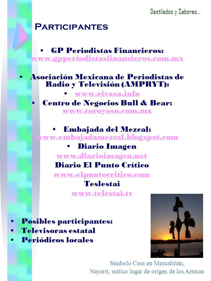 Participantes GP Periodistas Financieros: www.gpperiodistasfinancieros.com.mx www.gpperiodistasfinancieros.com.mx Asociación Mexicana de Periodistas d