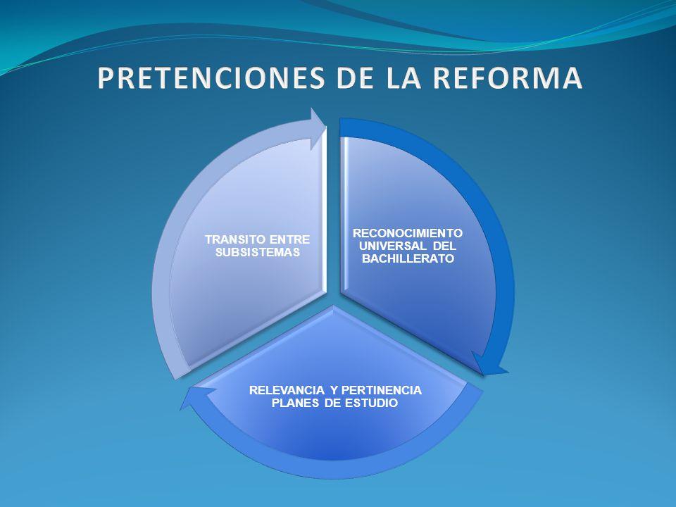RECONOCIMIENTO UNIVERSAL DEL BACHILLERATO RELEVANCIA Y PERTINENCIA PLANES DE ESTUDIO TRANSITO ENTRE SUBSISTEMAS