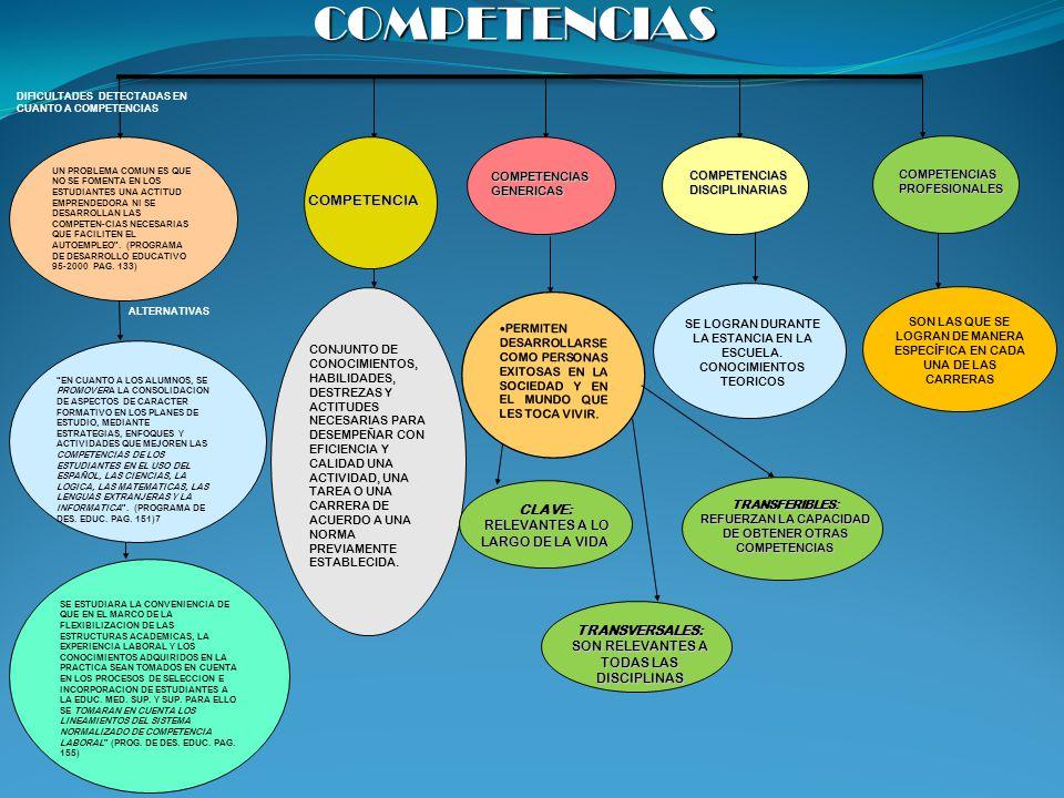 MODELOS DE ENSEÑANZA MODELO DE PROCESO DE EFICACIA MODELO INDUCTIVO MODELO DE ADQUISICIÓN DE CONCEPTOS MODELO INTEGRATI- VO MODELO DE ENSEÑANZA DIRECTA MODELO DE EXPOSICIÓN - DISCUCIÓN MODELO DE LA INDAGACIÓN MODELO DE COLABORA- CIÓN MODELO ARREGLO DE INFORMA- CIÓN MODELO DE GESTIÓN DE CONOCIMIEN TOS