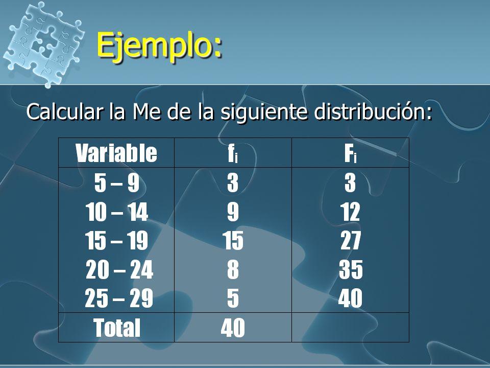 Mediana en datos agrupados. Me = Li + (n/2 - F i-1 ) x C f Me n/2 Posición de la mediana Li Límite real inferior de la clase que contiene a la Me n Nú
