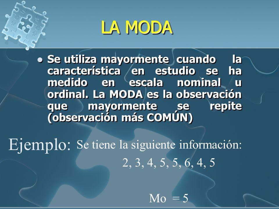 Procedimiento:Procedimiento: 1. Calcular las frecuencias acumuladas Fi 2. Calcular n/2 = 40/2 = 20 sirve para detectar la clase mediana. 3. Clase medi