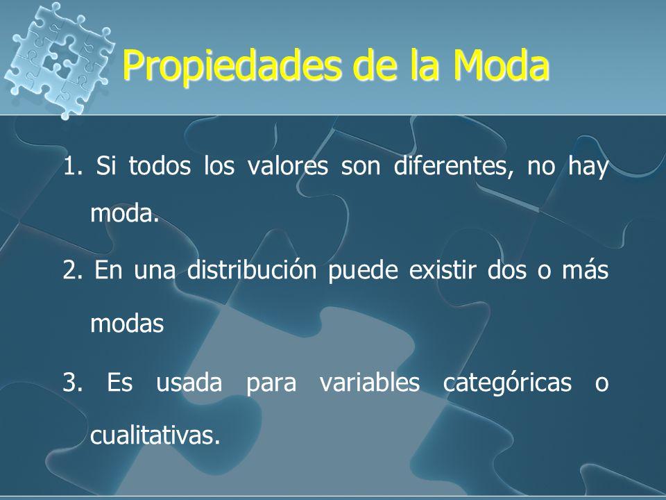 LA MODA Se utiliza mayormente cuando la característica en estudio se ha medido en escala nominal u ordinal. La MODA es la observación que mayormente s