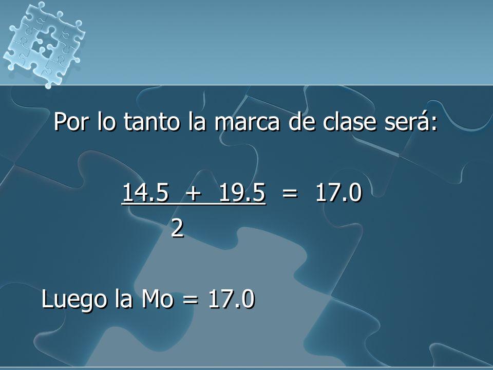 Ejemplo:Moda para datos agrupados En una tabla de distribución de frecuencias es aproximadamente la marca de clase o punto medio de la clase que tiene