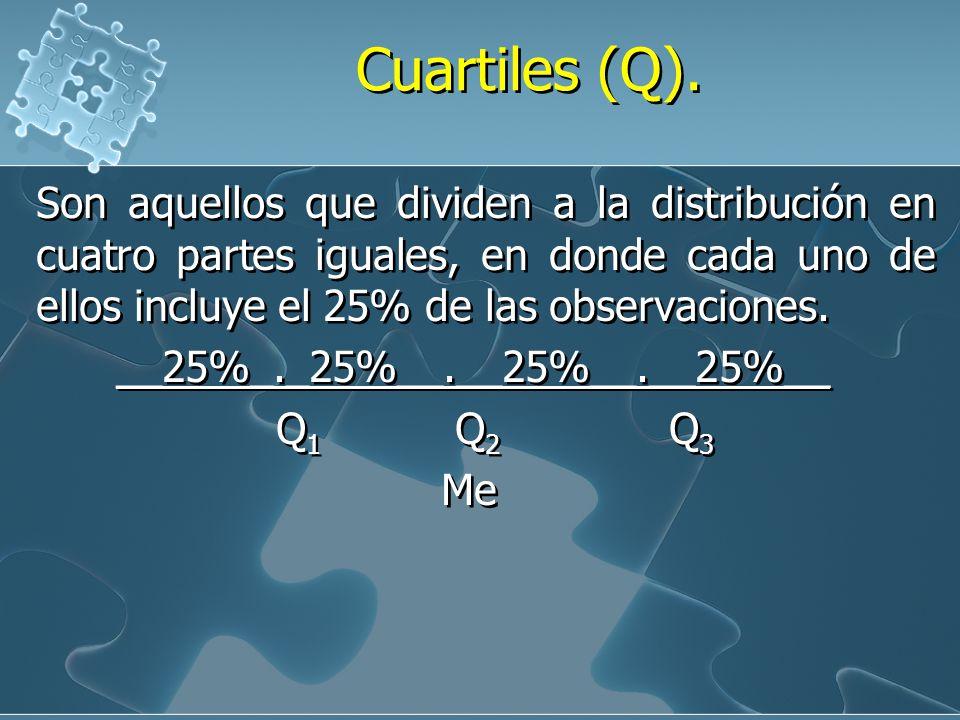 LOS CUANTILES Son aquellos que dividen a la distribución en cuatro, diez o cien partes iguales: Cuartiles. Deciles. Percentiles. Son aquellos que divi