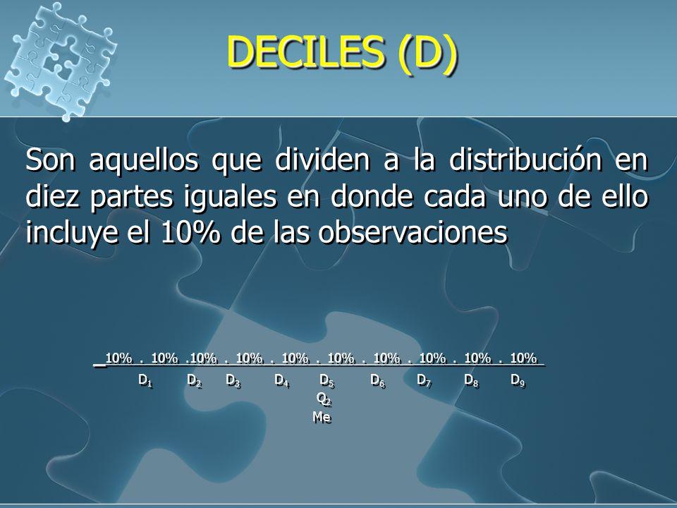 Cuartiles (Q). Son aquellos que dividen a la distribución en cuatro partes iguales, en donde cada uno de ellos incluye el 25% de las observaciones. __