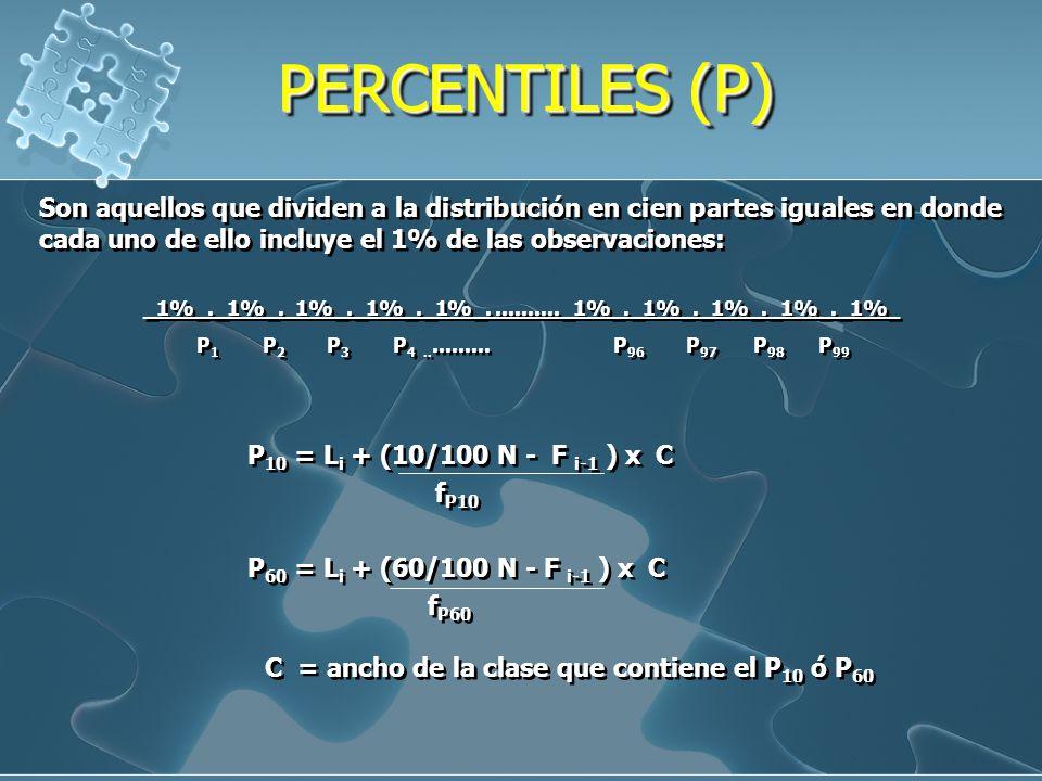DECILES (D) Son aquellos que dividen a la distribución en diez partes iguales en donde cada uno de ello incluye el 10% de las observaciones _ 10%_._10