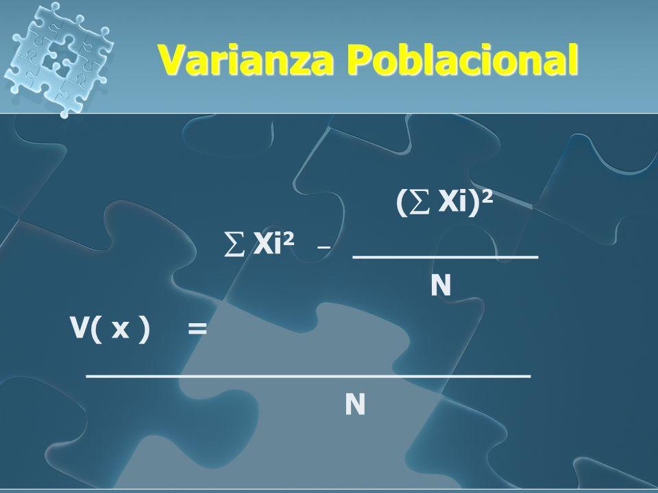 Si tenemos N datos X 1, X 2, X 3,...., X N. La varianza de estos datos se define como: ( Xi _ μ ) 2 V(x) = ____________ N Para una muestra de tamaño n