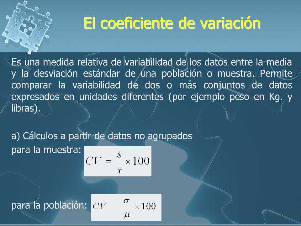 Desviación estándar Es la medida de dispersión más común para definir datos médicos y del área de la salud. Es la raiz cuadrada de la varianza s= V(X)