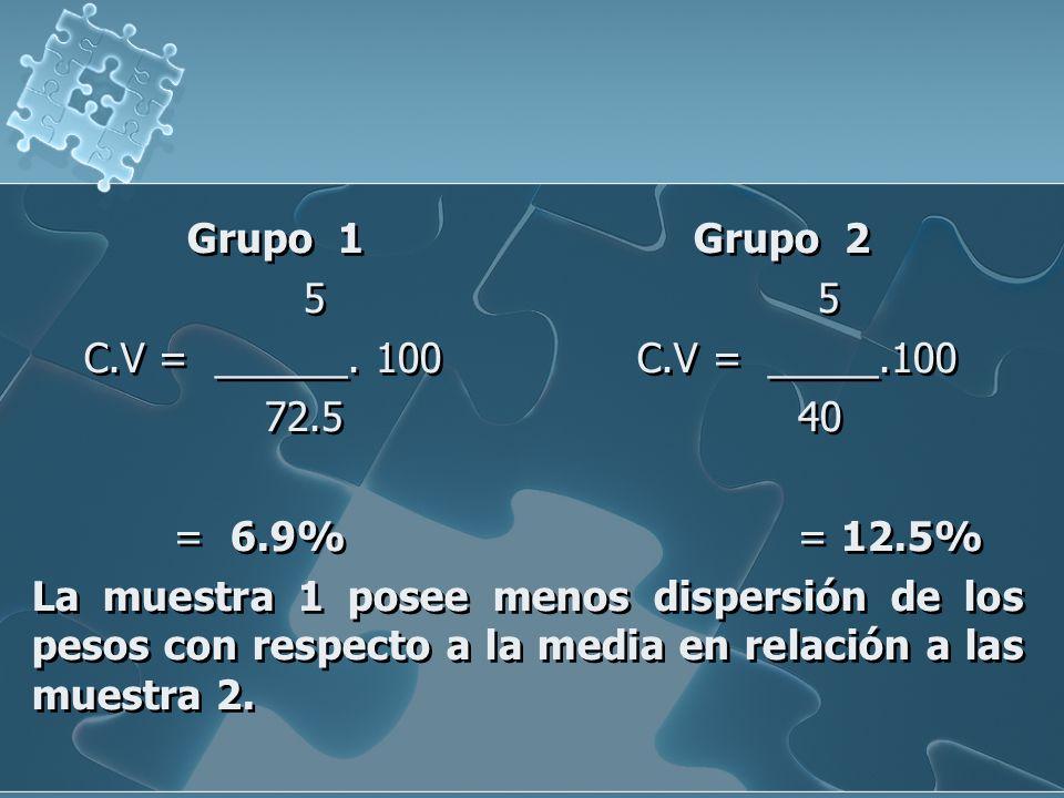 Ejemplo:Ejemplo: Supongamos que de dos poblaciones se han obtenido los siguientes datos: Grupo 1 Grupo 2 __ Edad X = 25 años 11 años __ Peso X = 72.5