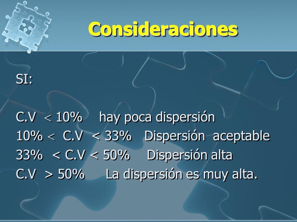 Grupo 1 Grupo 2 5 5 C.V = ______. 100 C.V = _____.100 72.5 40 = 6.9% = 12.5% La muestra 1 posee menos dispersión de los pesos con respecto a la media