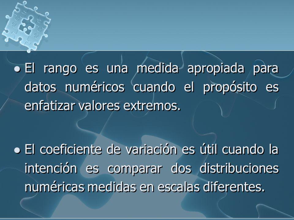 Uso de las diferentes medidas de dispersion La desviación estándar se emplea cuando también es apropiado el uso de la media, es decir, con distribucio