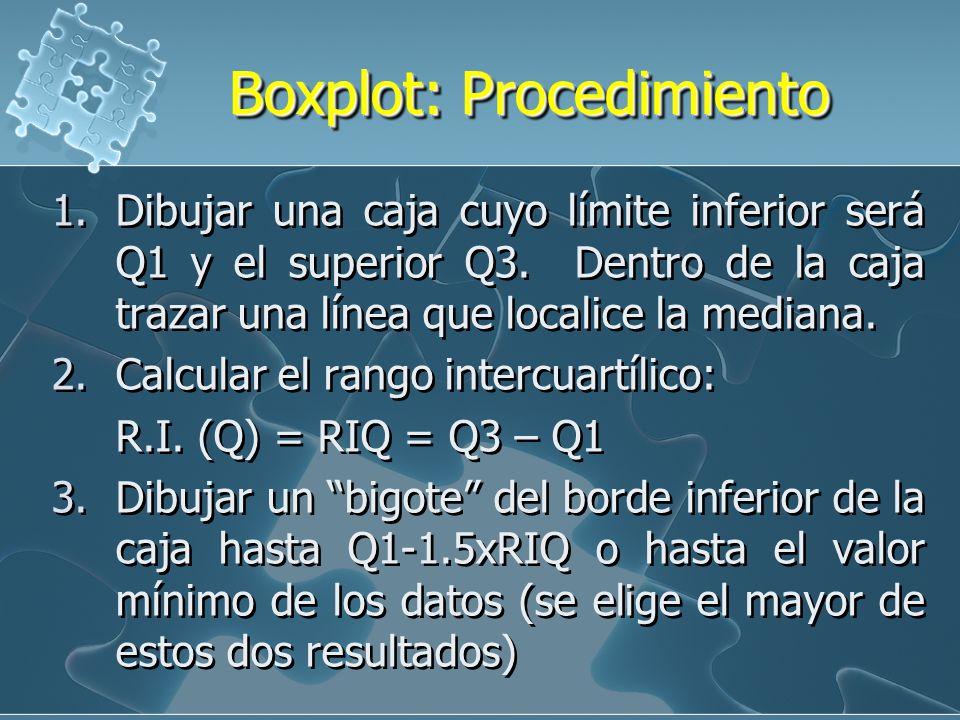 El Boxplot (Diagrama de Caja) Al igual que el histograma y los gráficos de Tallo y Hoja permite tener una idea visual de la distribución de los datos