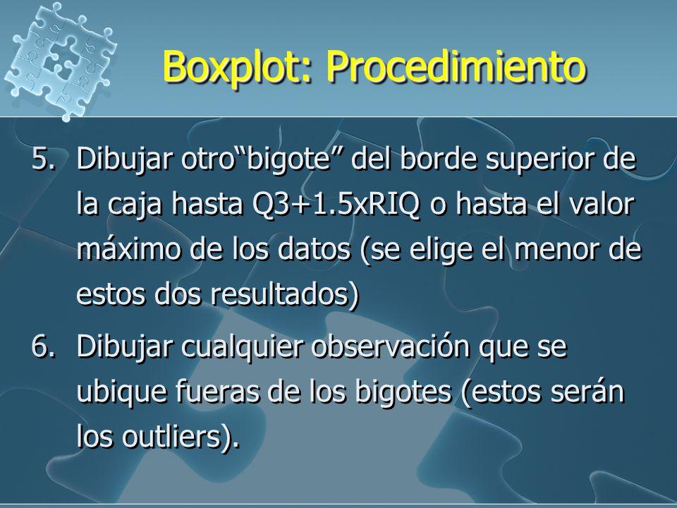 Boxplot: Procedimiento 1.Dibujar una caja cuyo límite inferior será Q1 y el superior Q3. Dentro de la caja trazar una línea que localice la mediana. 2