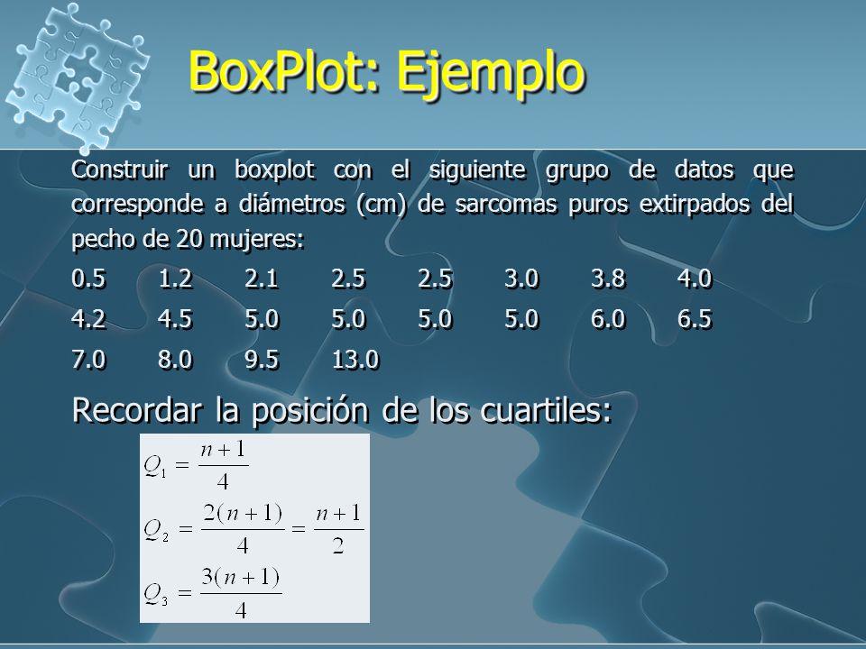 Boxplot: Procedimiento 5.Dibujar otrobigote del borde superior de la caja hasta Q3+1.5xRIQ o hasta el valor máximo de los datos (se elige el menor de
