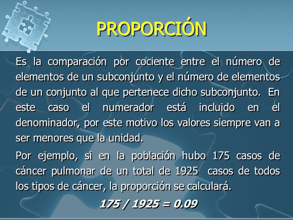 RAZONRAZON Es la comparación por cociente entre dos cifras de diferentes o similar naturaleza en donde el numerador y el denominador son excluyentes.