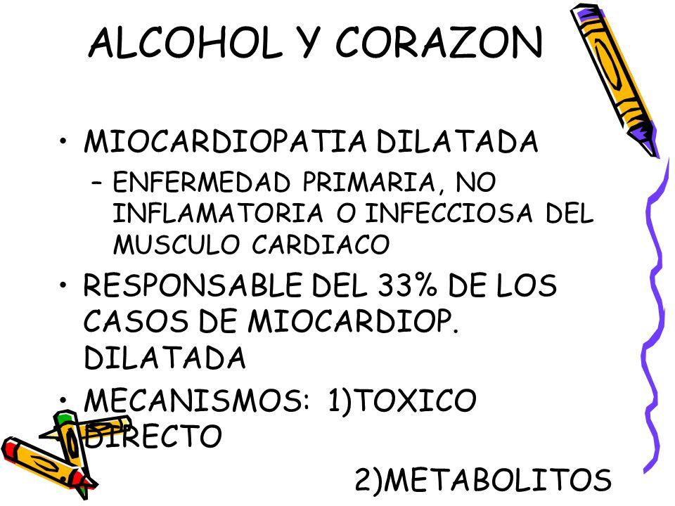ALCOHOL Y CORAZON MIOCARDIOPATIA DILATADA –ENFERMEDAD PRIMARIA, NO INFLAMATORIA O INFECCIOSA DEL MUSCULO CARDIACO RESPONSABLE DEL 33% DE LOS CASOS DE