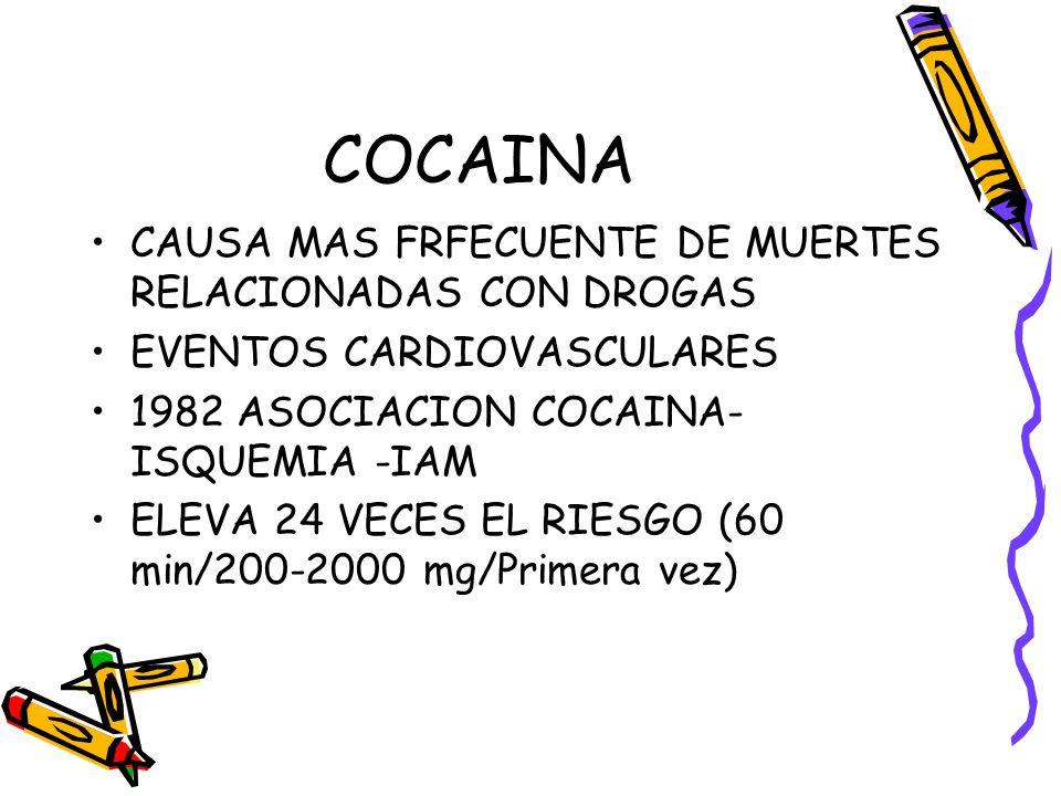COCAINA CAUSA MAS FRFECUENTE DE MUERTES RELACIONADAS CON DROGAS EVENTOS CARDIOVASCULARES 1982 ASOCIACION COCAINA- ISQUEMIA -IAM ELEVA 24 VECES EL RIES