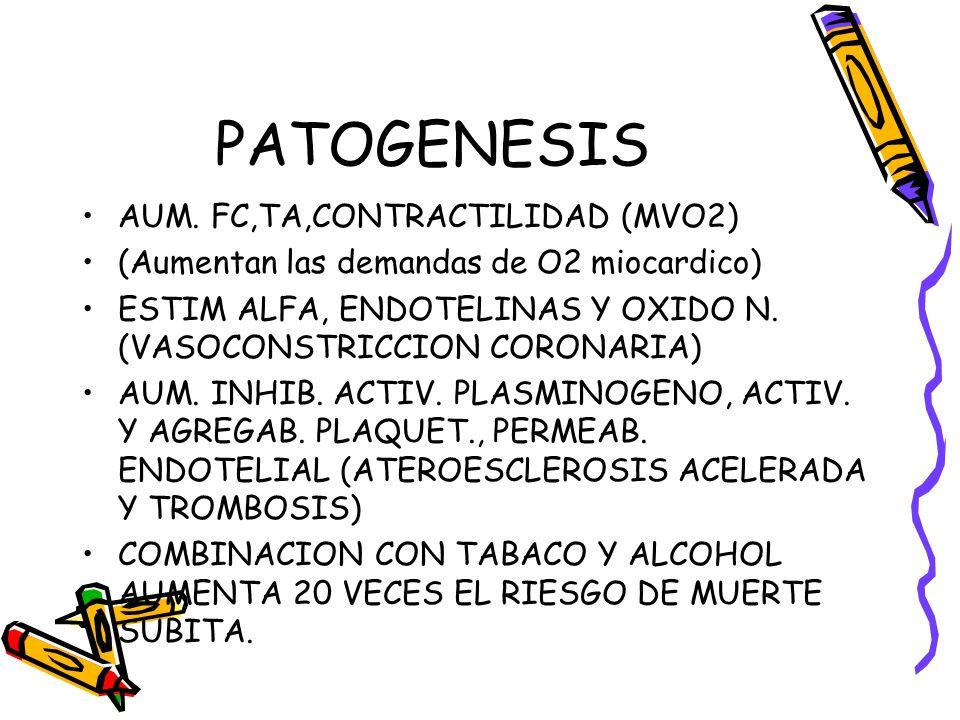PATOGENESIS AUM. FC,TA,CONTRACTILIDAD (MVO2) (Aumentan las demandas de O2 miocardico) ESTIM ALFA, ENDOTELINAS Y OXIDO N. (VASOCONSTRICCION CORONARIA)