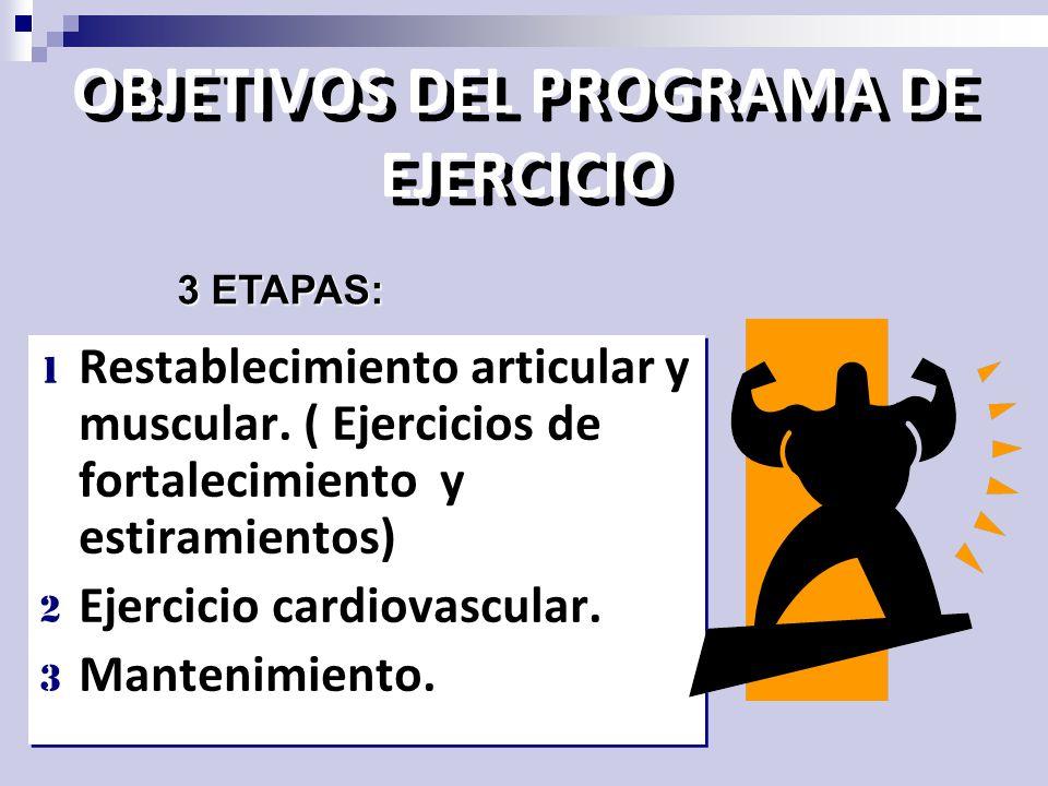 OBJETIVOS DEL PROGRAMA DE EJERCICIO 1 Restablecimiento articular y muscular. ( Ejercicios de fortalecimiento y estiramientos) 2 Ejercicio cardiovascul