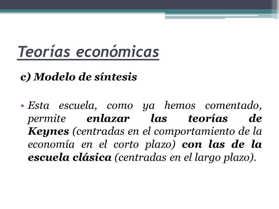 Teorías económicas c) Modelo de síntesis Esta escuela, como ya hemos comentado, permite enlazar las teorías de Keynes (centradas en el comportamiento