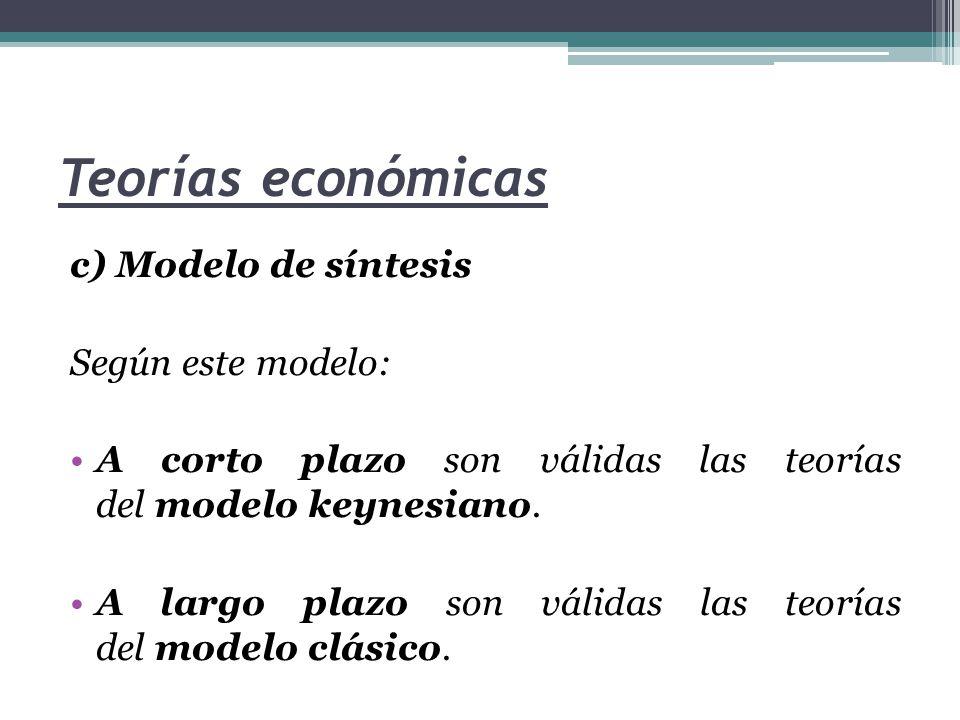 Teorías económicas c) Modelo de síntesis Según este modelo: A corto plazo son válidas las teorías del modelo keynesiano. A largo plazo son válidas las