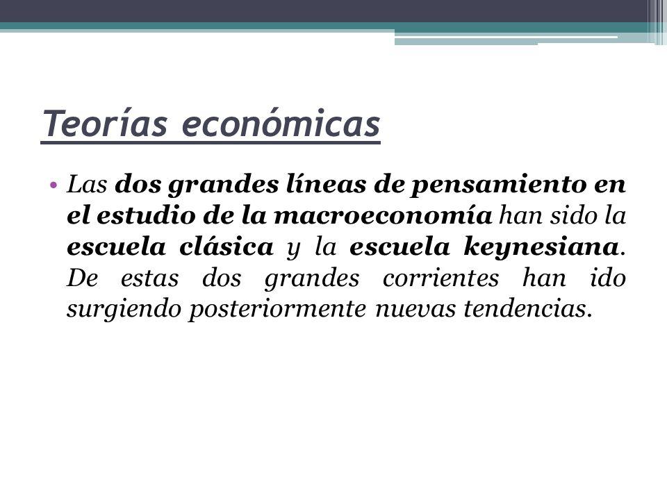 Teorías económicas c) Modelo de síntesis Según este modelo: A corto plazo son válidas las teorías del modelo keynesiano.