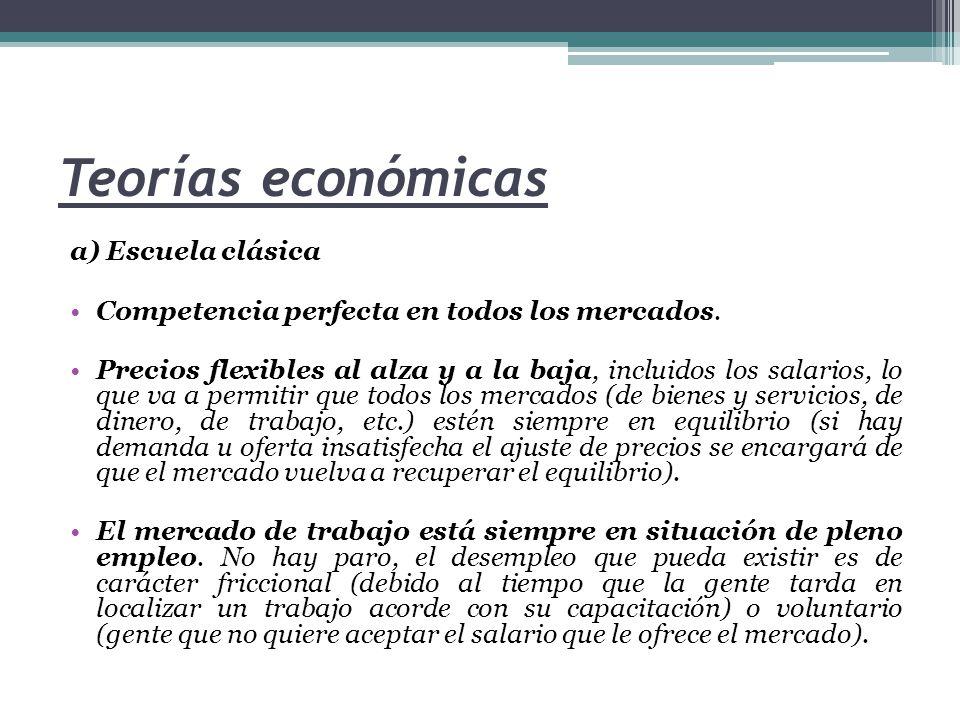 Teorías económicas a) Escuela clásica Competencia perfecta en todos los mercados. Precios flexibles al alza y a la baja, incluidos los salarios, lo qu