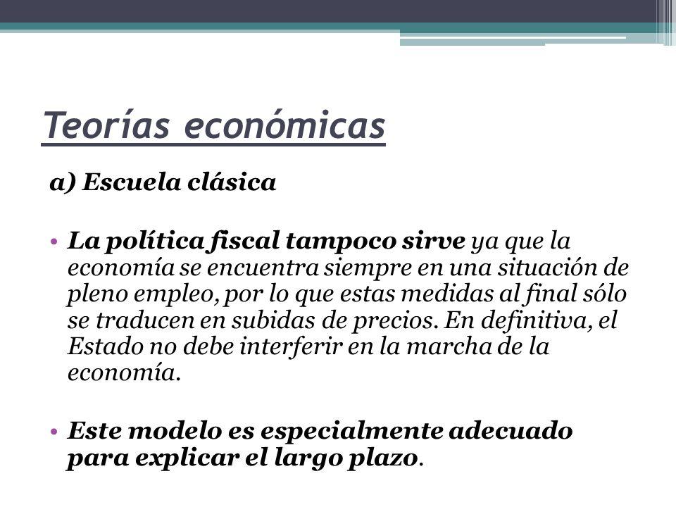Teorías económicas a) Escuela clásica La política fiscal tampoco sirve ya que la economía se encuentra siempre en una situación de pleno empleo, por l