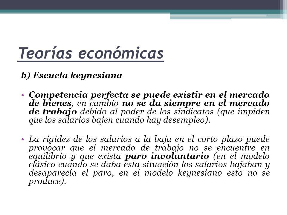 Teorías económicas b) Escuela keynesiana La producción ofrecida por las empresas trata de cubrir la cantidad demandada, siendo, por tanto, esta última la que determina el nivel de actividad de la economía y, con ello, el nivel de empleo.
