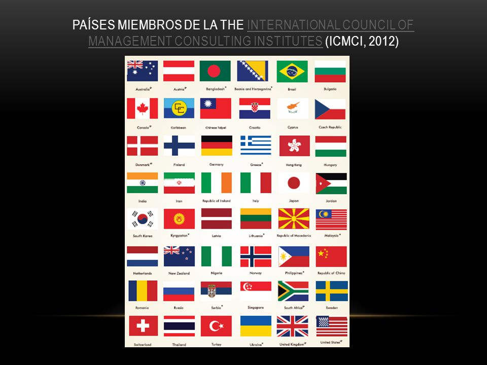 PAÍSES MIEMBROS DE LA THE INTERNATIONAL COUNCIL OF MANAGEMENT CONSULTING INSTITUTES (ICMCI, 2012) INTERNATIONAL COUNCIL OF MANAGEMENT CONSULTING INSTI