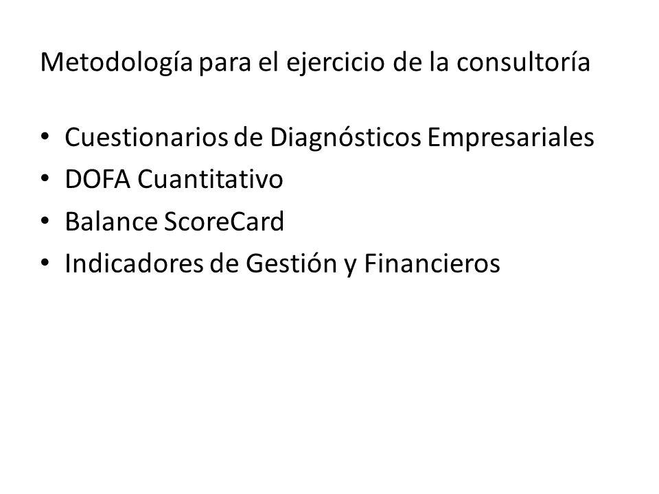 Metodología para el ejercicio de la consultoría Cuestionarios de Diagnósticos Empresariales DOFA Cuantitativo Balance ScoreCard Indicadores de Gestión
