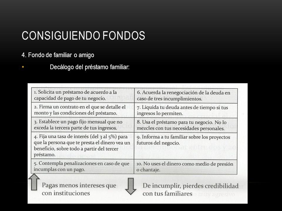 CONSIGUIENDO FONDOS 4. Fondo de familiar o amigo Decálogo del préstamo familiar: