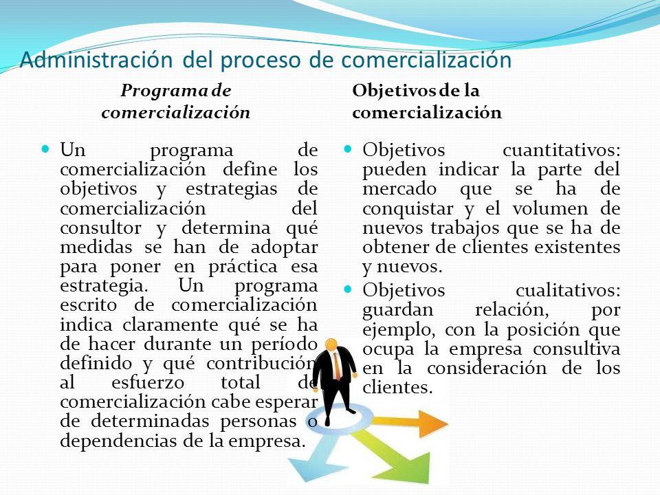 Administración del proceso de comercialización Un programa de comercialización define los objetivos y estrategias de comercialización del consultor y