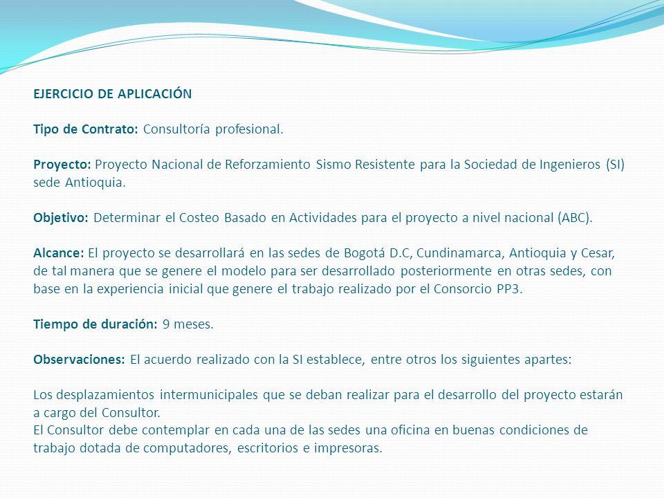 EJERCICIO DE APLICACIÓN Tipo de Contrato: Consultoría profesional. Proyecto: Proyecto Nacional de Reforzamiento Sismo Resistente para la Sociedad de I