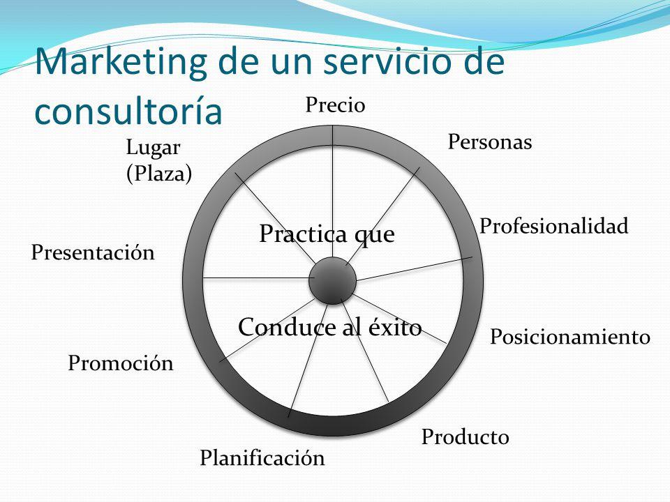 Marketing de un servicio de consultoría Practica que Conduce al éxito Precio Personas Profesionalidad Posicionamiento Producto Planificación Lugar (Pl