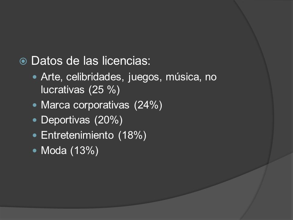 Datos de las licencias: Arte, celibridades, juegos, música, no lucrativas (25 %) Marca corporativas (24%) Deportivas (20%) Entretenimiento (18%) Moda