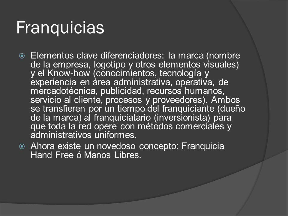 Franquicias Elementos clave diferenciadores: la marca (nombre de la empresa, logotipo y otros elementos visuales) y el Know-how (conocimientos, tecnol