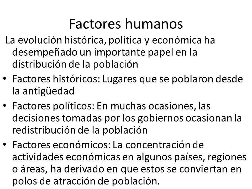 Factores humanos La evolución histórica, política y económica ha desempeñado un importante papel en la distribución de la población Factores histórico