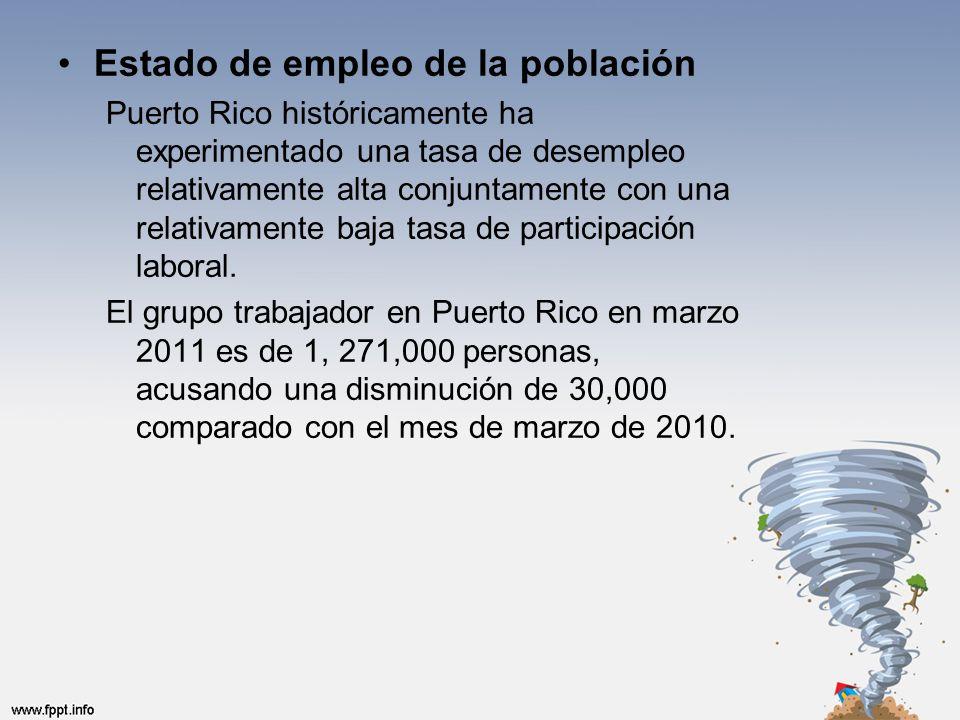 Estado de empleo de la población Puerto Rico históricamente ha experimentado una tasa de desempleo relativamente alta conjuntamente con una relativamente baja tasa de participación laboral.