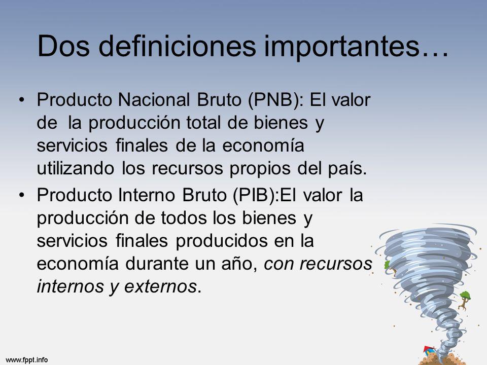 Dos definiciones importantes… Producto Nacional Bruto (PNB): El valor de la producción total de bienes y servicios finales de la economía utilizando los recursos propios del país.