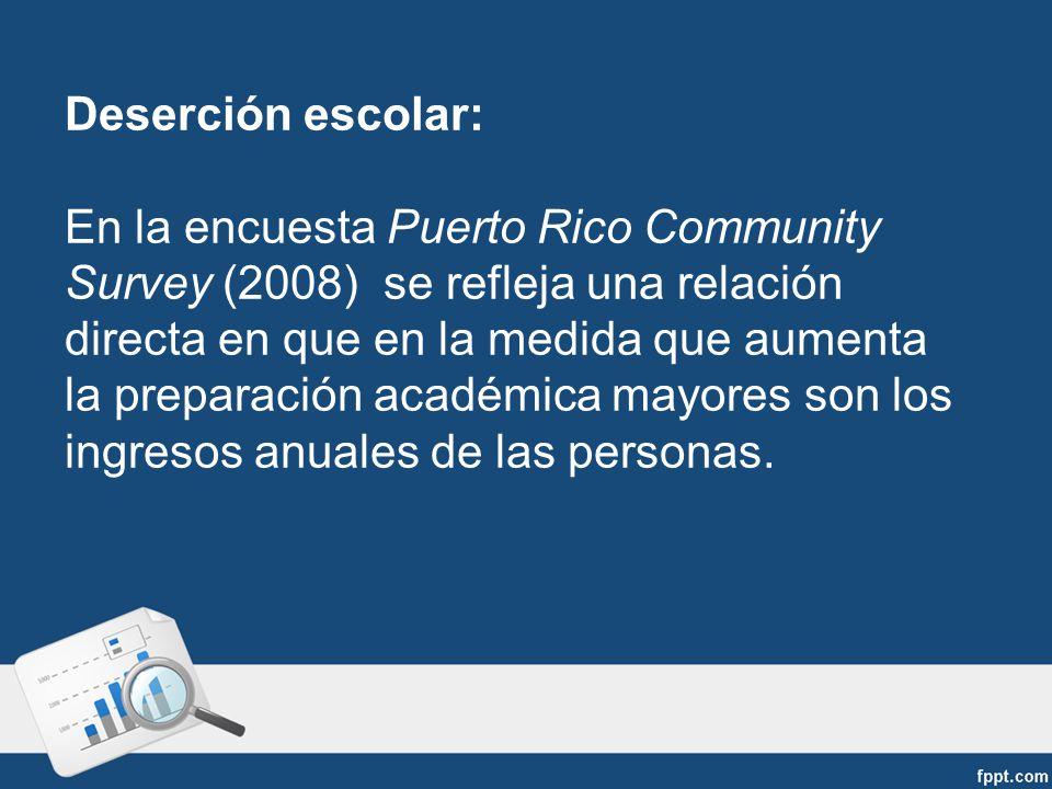 Deserción escolar: En la encuesta Puerto Rico Community Survey (2008) se refleja una relación directa en que en la medida que aumenta la preparación académica mayores son los ingresos anuales de las personas.