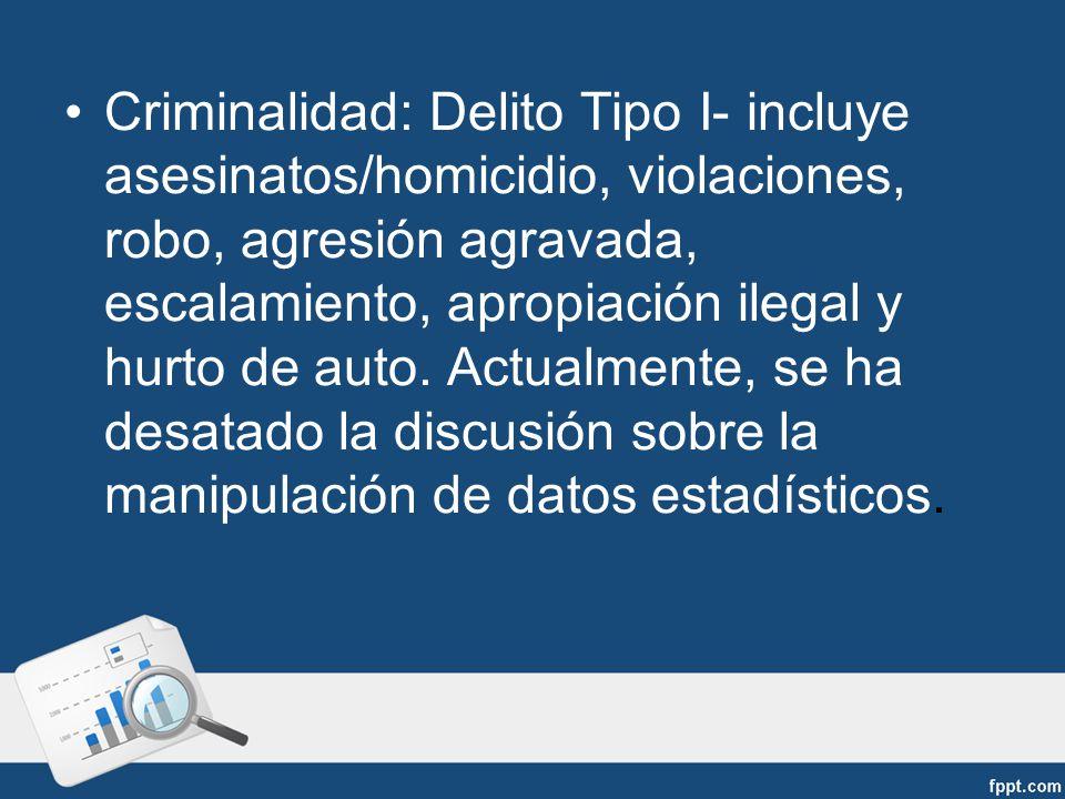 Criminalidad: Delito Tipo I- incluye asesinatos/homicidio, violaciones, robo, agresión agravada, escalamiento, apropiación ilegal y hurto de auto.