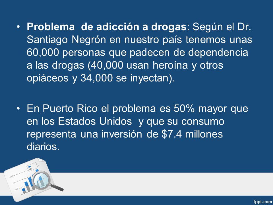 Problema de adicción a drogas: Según el Dr.