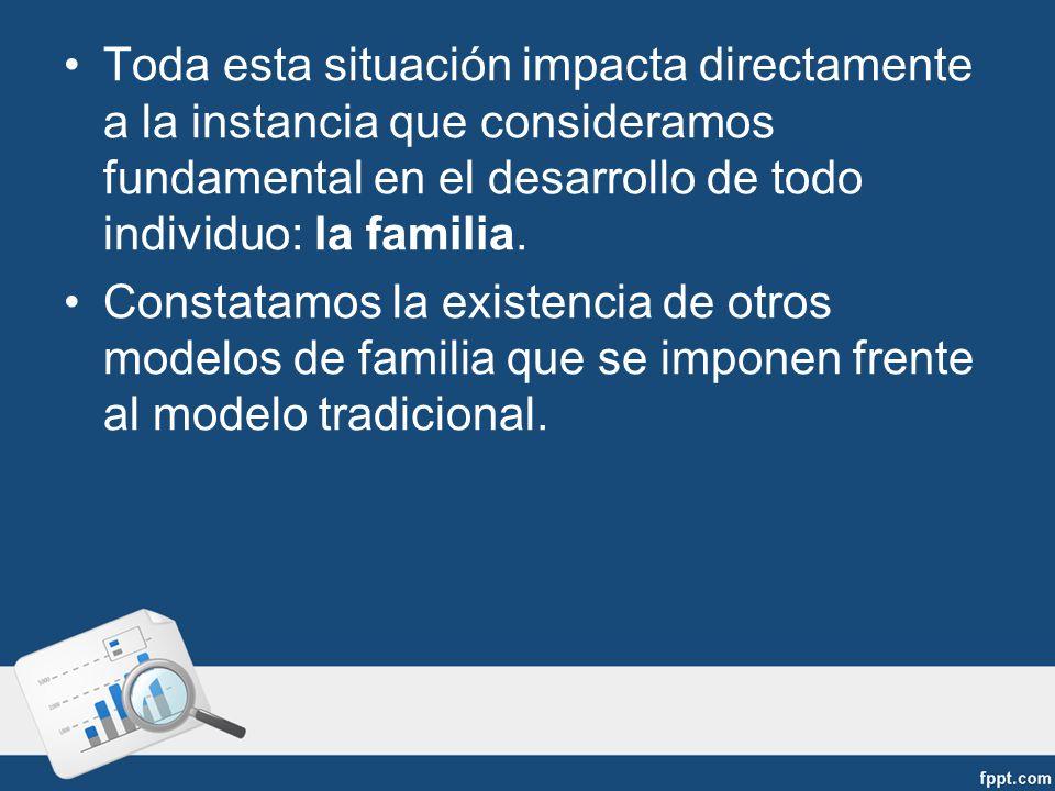 Toda esta situación impacta directamente a la instancia que consideramos fundamental en el desarrollo de todo individuo: la familia.