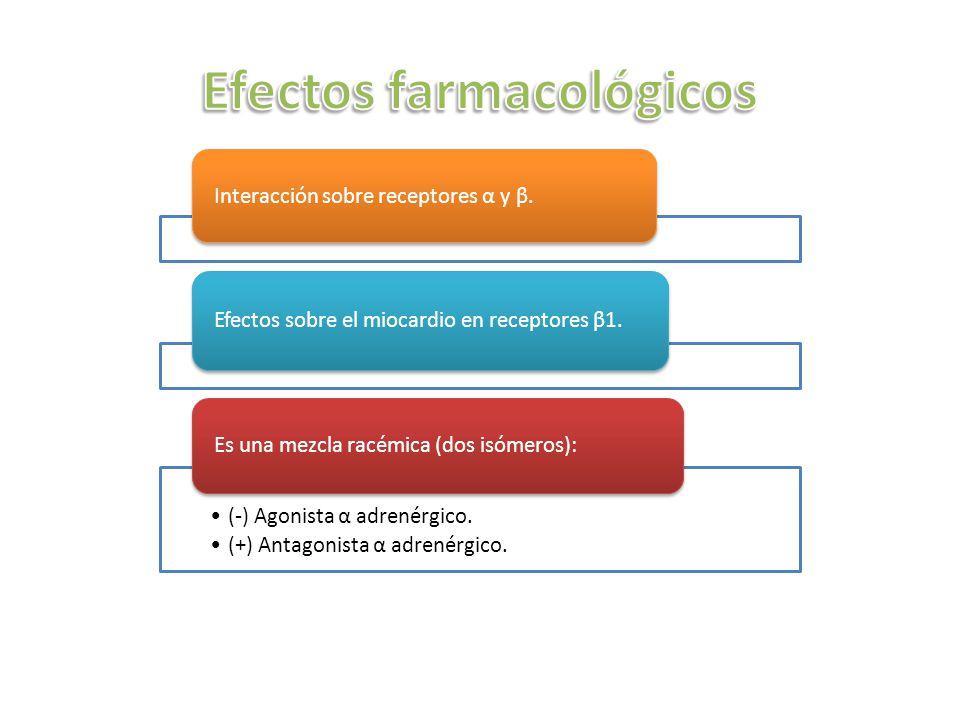 Interacción sobre receptores α y β. Efectos sobre el miocardio en receptores β1. (-) Agonista α adrenérgico. (+) Antagonista α adrenérgico. Es una mez