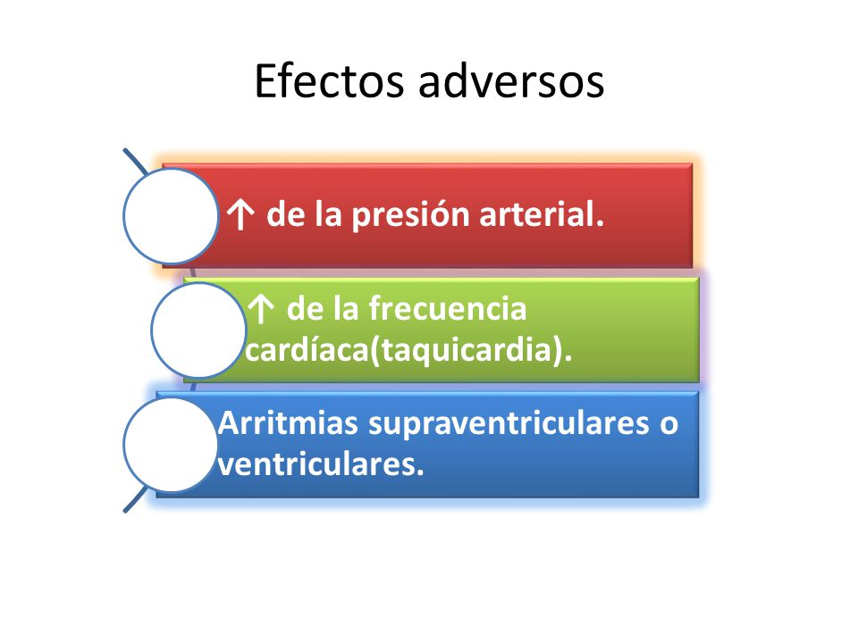 Efectos adversos de la presión arterial. de la frecuencia cardíaca(taquicardia). Arritmias supraventriculares o ventriculares.
