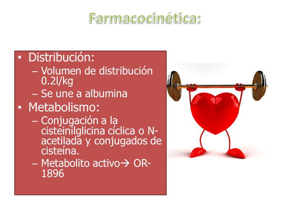Distribución: – Volumen de distribución 0.2l/kg – Se une a albumina Metabolismo: – Conjugación a la cisteinilglicina cíclica o N- acetilada y conjugad