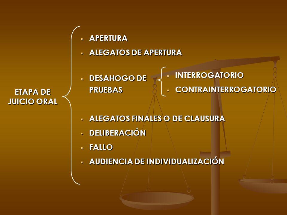 ETAPA DE JUICIO ORAL APERTURA APERTURA ALEGATOS DE APERTURA ALEGATOS DE APERTURA DESAHOGO DE DESAHOGO DEPRUEBAS ALEGATOS FINALES O DE CLAUSURA ALEGATO